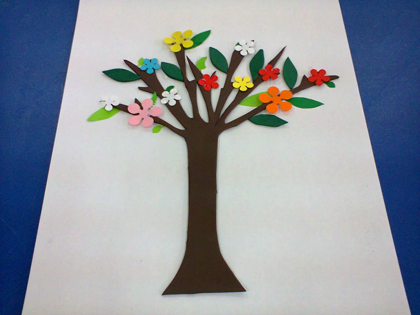 Copacul Primăverii Jurnal De Prichindei