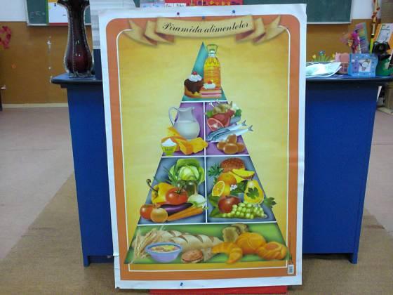 Piramida alimentelor sănătoase