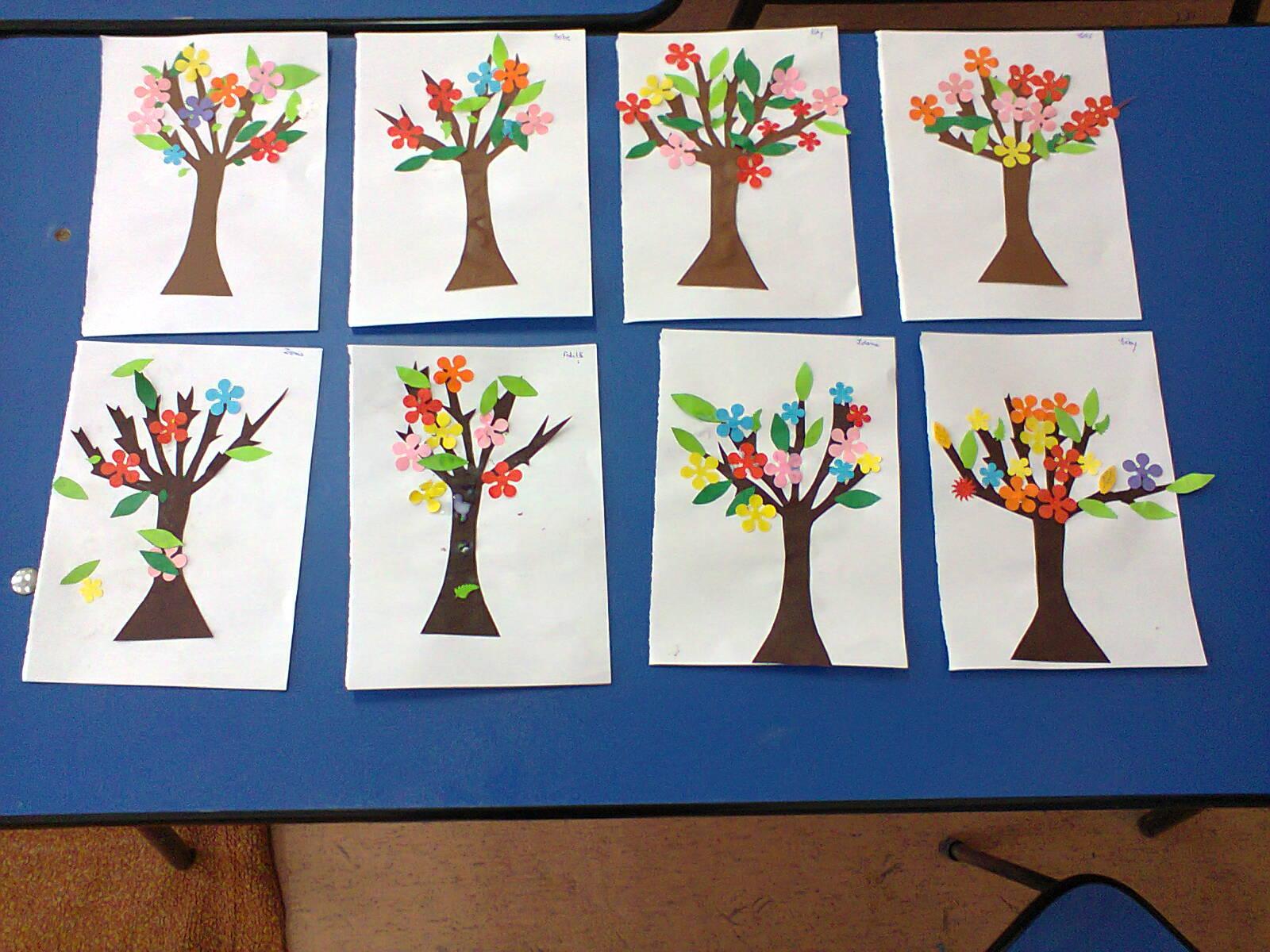 Copacii înfloriți Jurnal De Prichindei